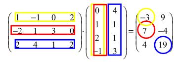 Prodotto Riga Per Colonna.Math Physics Operazioni Tra Matrici